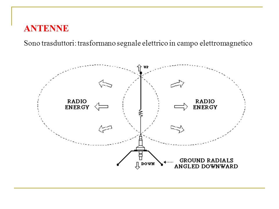 ANTENNE Sono trasduttori: trasformano segnale elettrico in campo elettromagnetico