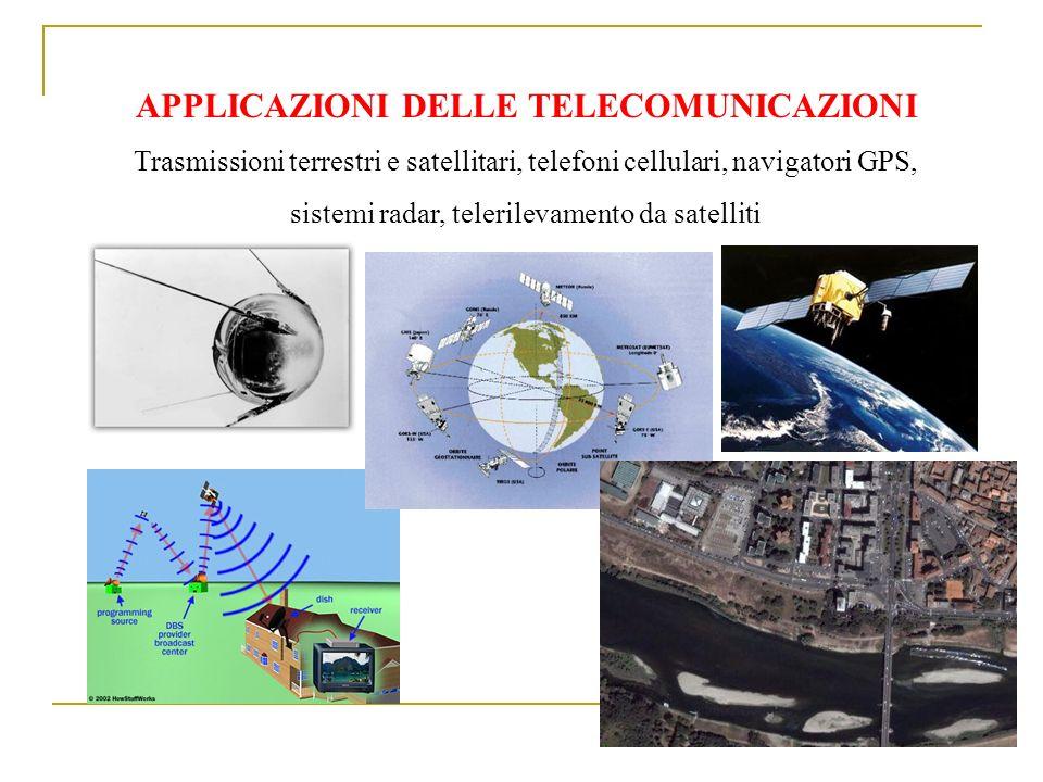 APPLICAZIONI DELLE TELECOMUNICAZIONI Trasmissioni terrestri e satellitari, telefoni cellulari, navigatori GPS, sistemi radar, telerilevamento da satel