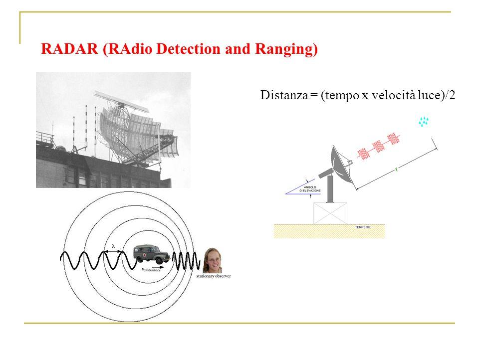 RADAR (RAdio Detection and Ranging) Distanza = (tempo x velocità luce)/2