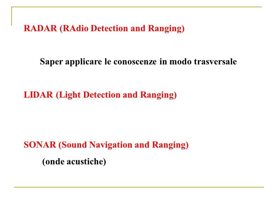 RADAR (RAdio Detection and Ranging) Saper applicare le conoscenze in modo trasversale LIDAR (Light Detection and Ranging) SONAR (Sound Navigation and