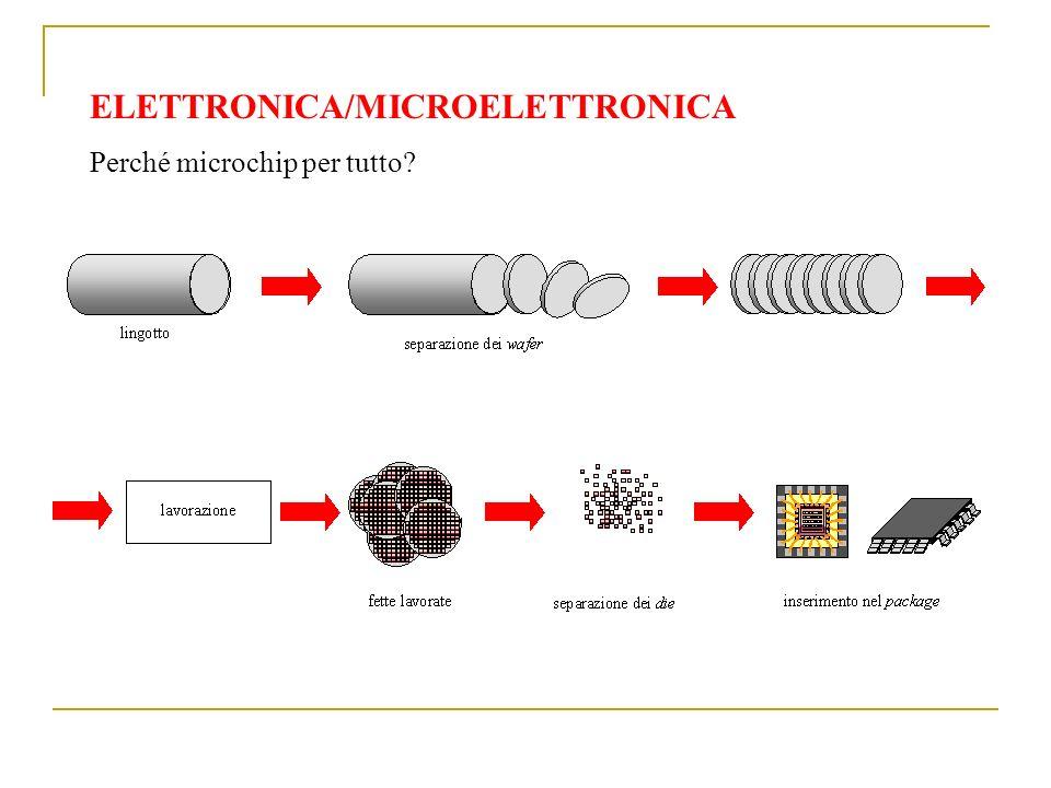ELETTRONICA/MICROELETTRONICA Perché microchip per tutto?