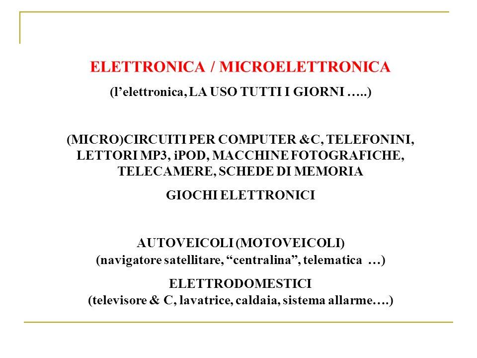 ELETTRONICA / MICROELETTRONICA (lelettronica, LA USO TUTTI I GIORNI …..) (MICRO)CIRCUITI PER COMPUTER &C, TELEFONINI, LETTORI MP3, iPOD, MACCHINE FOTO
