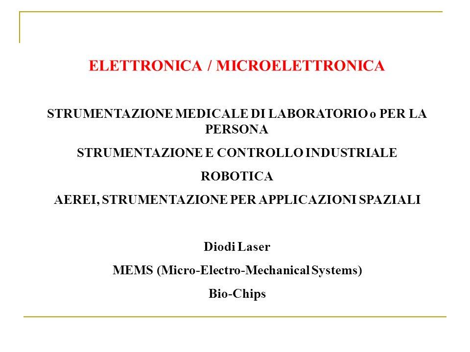 ELETTRONICA / MICROELETTRONICA STRUMENTAZIONE MEDICALE DI LABORATORIO o PER LA PERSONA STRUMENTAZIONE E CONTROLLO INDUSTRIALE ROBOTICA AEREI, STRUMENT