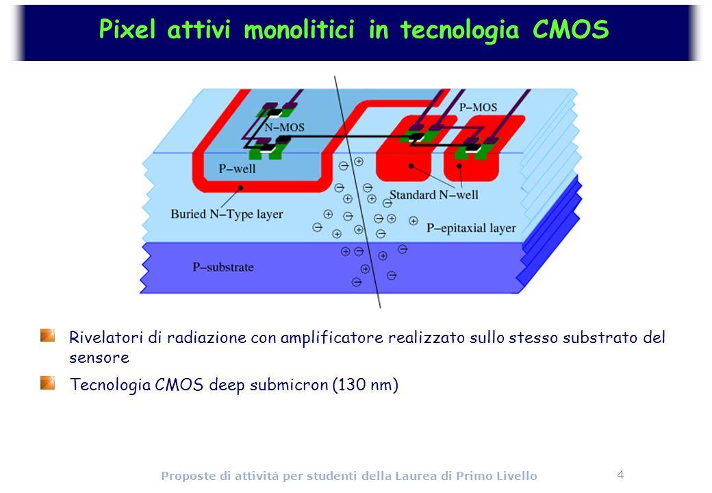 4 Proposte di attività per studenti della Laurea di Primo Livello Pixel attivi monolitici in tecnologia CMOS Rivelatori di radiazione con amplificator