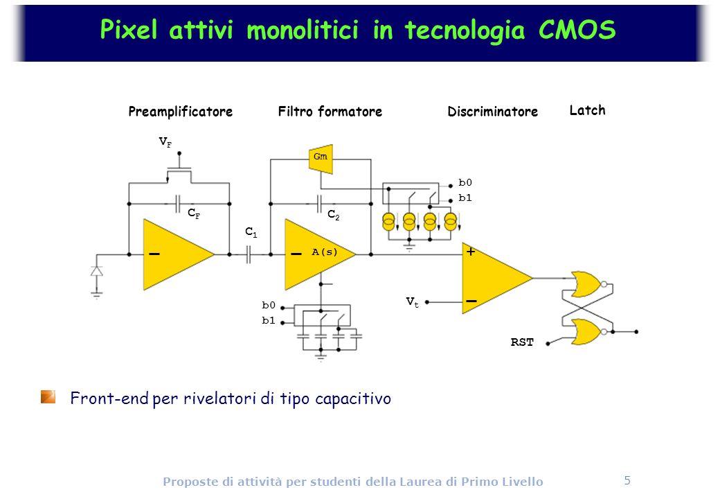 5 Proposte di attività per studenti della Laurea di Primo Livello PMOS NMOSP-well Gm A(s) b0 b1 + CFCF C1C1 C2C2 VtVt RST VFVF PreamplificatoreFiltro