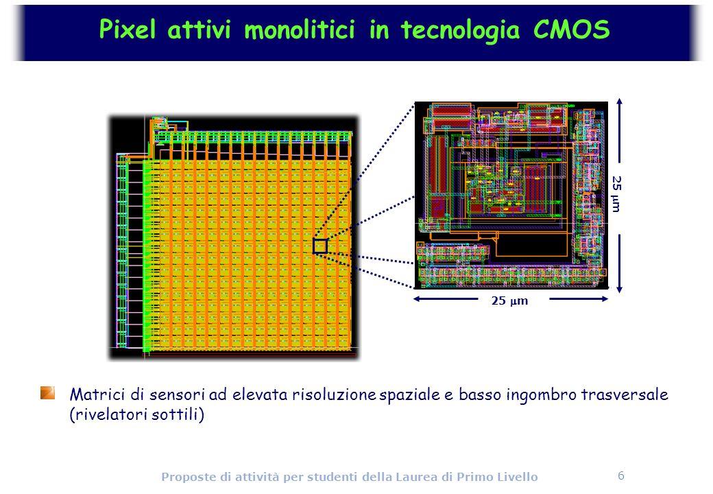 6 Proposte di attività per studenti della Laurea di Primo Livello Pixel attivi monolitici in tecnologia CMOS Matrici di sensori ad elevata risoluzione