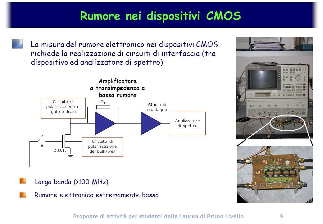 8 Proposte di attività per studenti della Laurea di Primo Livello Rumore nei dispositivi CMOS Circuito di polarizzazione di gate e drain Amplificatore