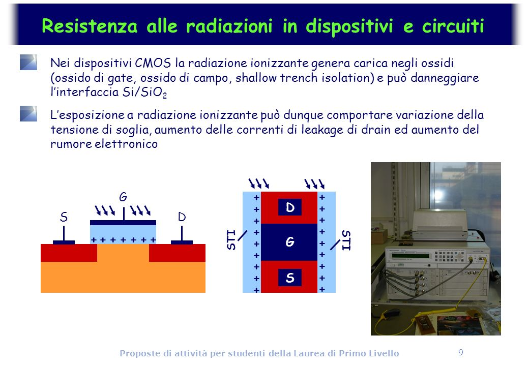 9 Proposte di attività per studenti della Laurea di Primo Livello Resistenza alle radiazioni in dispositivi e circuiti Nei dispositivi CMOS la radiazi