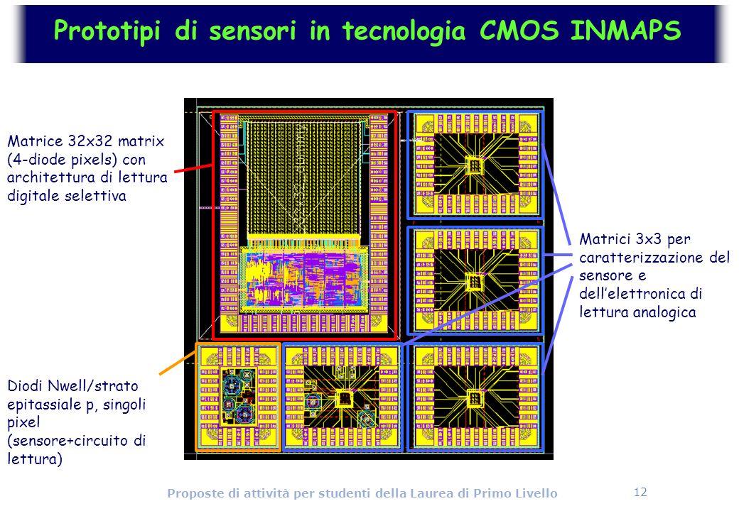12 Proposte di attività per studenti della Laurea di Primo Livello Matrice 32x32 matrix (4-diode pixels) con architettura di lettura digitale selettiv