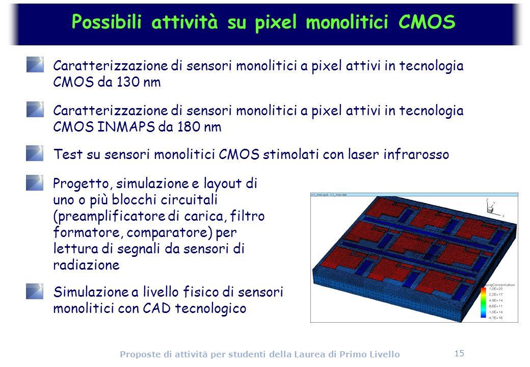 15 Proposte di attività per studenti della Laurea di Primo Livello Possibili attività su pixel monolitici CMOS Caratterizzazione di sensori monolitici
