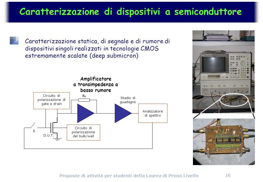 16 Proposte di attività per studenti della Laurea di Primo Livello Caratterizzazione di dispositivi a semiconduttore Circuito di polarizzazione di gat
