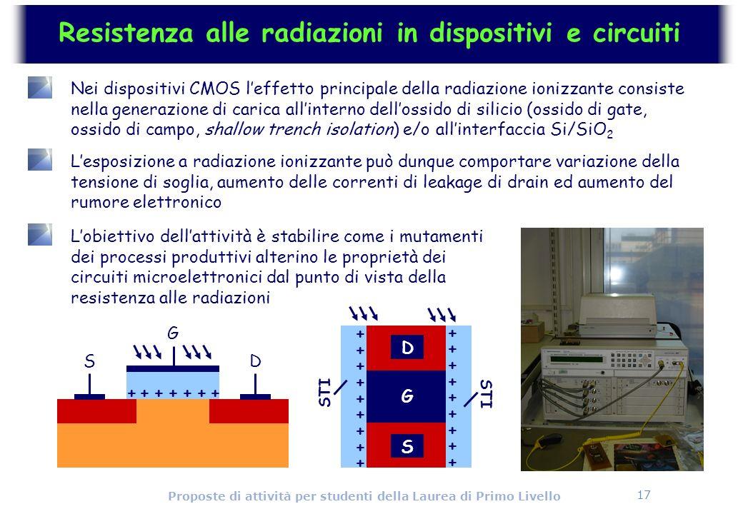 17 Proposte di attività per studenti della Laurea di Primo Livello Resistenza alle radiazioni in dispositivi e circuiti Nei dispositivi CMOS leffetto