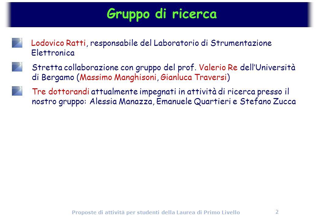 2 Proposte di attività per studenti della Laurea di Primo Livello Gruppo di ricerca Stretta collaborazione con gruppo del prof. Valerio Re dellUnivers