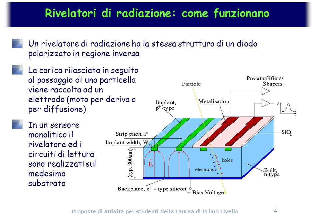 4 Proposte di attività per studenti della Laurea di Primo Livello Rivelatori di radiazione: come funzionano Un rivelatore di radiazione ha la stessa s