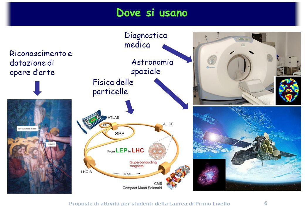 6 Proposte di attività per studenti della Laurea di Primo Livello Dove si usano Diagnostica medica Astronomia spaziale Fisica delle particelle Riconos