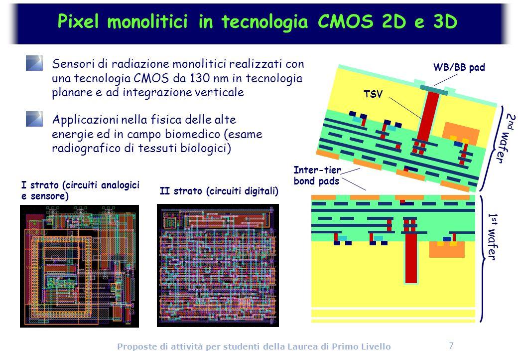 7 Proposte di attività per studenti della Laurea di Primo Livello Pixel monolitici in tecnologia CMOS 2D e 3D 1 st wafer 2 nd wafer WB/BB pad TSV Inte