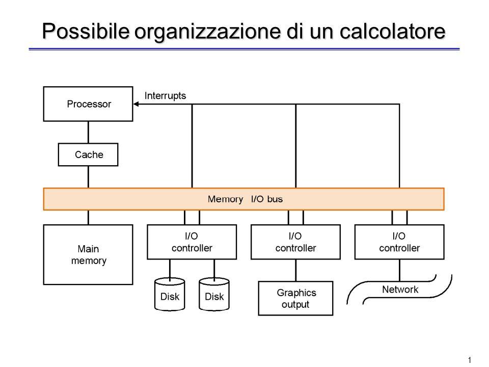 Dispositivi di I/O Lucidi fatti in collaborazione con lIng. Valeria Cardellini