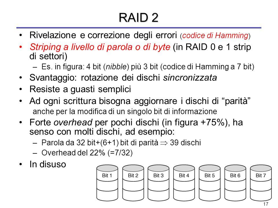 16 RAID 1 Mirroring (o shadowing) Ciascun disco è completamente replicato su un disco ridondante (mirror), avendo così sempre una copia –Usa il doppio dei dischi rispetto a RAID 0 Ottime prestazioni in lettura –Molte possibilità di migliorare le prestazioni (es.: leggere dal disco con il minimo tempo di seek, leggere due file contemporanemanete su dischi gemelli) Una scrittura logica richiede due scritture fisiche E la soluzione RAID più costosa