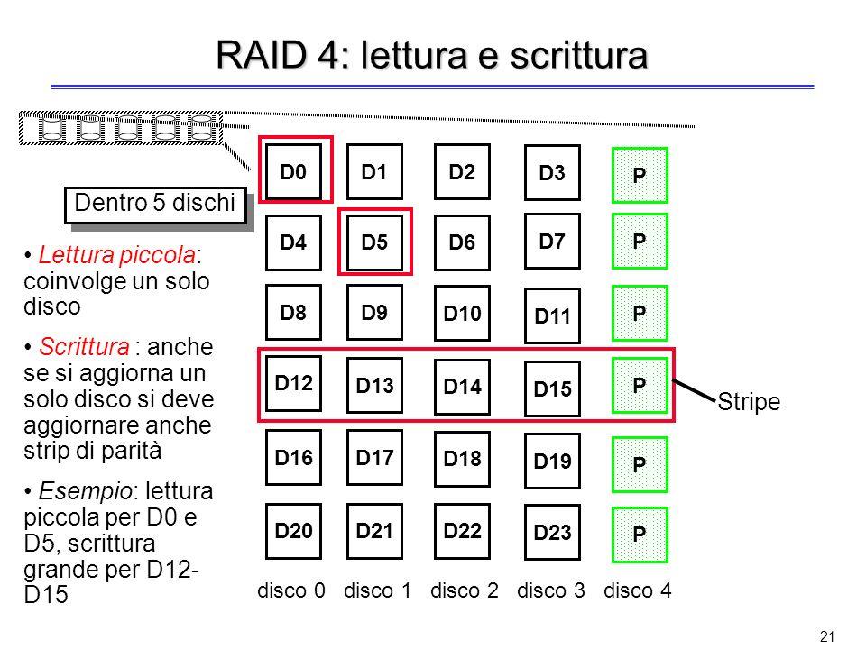 20 RAID 4 Evoluzione di Raid 3 con striping a blocchi (come RAID 0) –la stripe nellultimo disco contiene i bit di parità dellinsieme di bit omologhi di tutte le altre stripe No rotazione sincronizzata (come in RAID 2 e 3) Resiste a guasti singoli (transienti e permanenti) Consente letture indipendenti sui diversi dischi –Se si legge una quantità di dati contenuta in una sola strip Il disco di parità è il collo di bottiglia