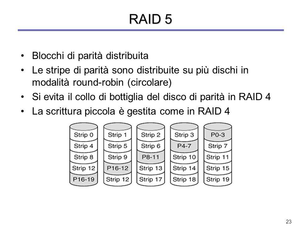 22 Scrittura in RAID 3 e RAID 4 Esempio di scrittura piccola in RAID 4: –Opzione 1: si leggono i dati sugli altri dischi, si calcola la nuova parità P e la si scrive sul disco di parità (come per RAID 3) Es.: 1 scrittura logica = 3 letture fisiche + 2 scritture fisiche –Opzione 2: poiché il disco di parità ha la vecchia parità, si confronta il vecchio dato D0 con il nuovo D0, si aggiunge la differenza a P, e si scrive P sul disco di parità Es.: 1 scrittura logica = 2 letture fisiche + 2 scritture fisiche