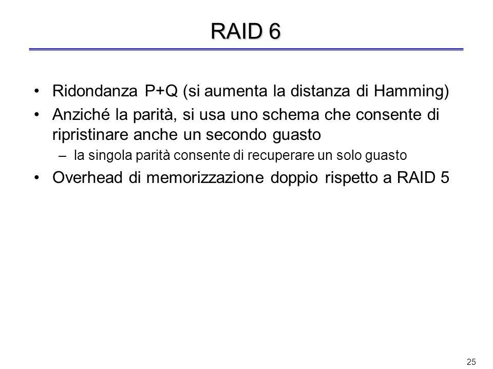 24 RAID 5: scrittura D0D1D2 D3 P D4D5D6 P D7 D8D9P D10 D11 D12PD13 D14 D15 PD16D17 D18 D19 D20D21D22 D23 P Sono possibili scritture indipendenti in virtù della parità interallacciata Esempio: la scrittura di D0 e D5 usa i dischi 0, 1, 3, 4 disco 0disco 1disco 2disco 3disco 4