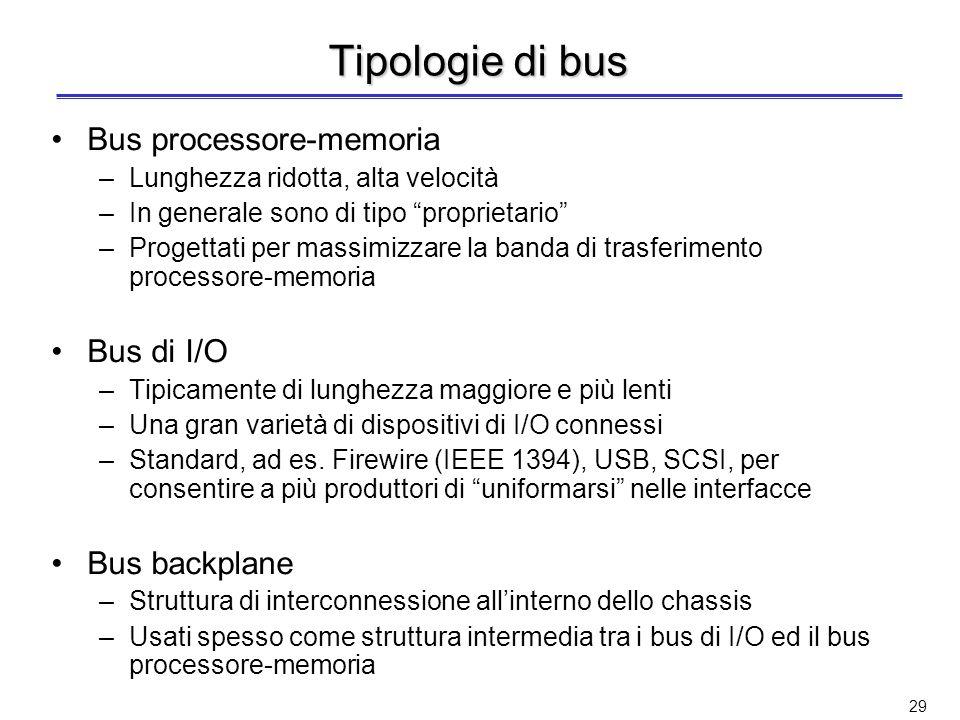 28 Esempio di transazioni sul bus Transazione sul bus –Invio dellindirizzo e del comando da parte dellunità master (una periferica nellesempio) –Invio o ricezione dei dati da parte dellunità slave (una memoria nellesempio) Operazione di output (o transazione di scrittura): trasferimento dati dal dispositivo di I/O alla memoria –Linee di controllo: indicano che in memoria occorre eseguire una scrittura –Linee di dati/indirizzi: contengono prima lindirizzo di memoria in cui scrivere il dato e poi il dato da scrivere Operazione di input (o transazione di lettura): trasferimento dati dalla memoria al dispositivo di I/O –Linee di controllo: indicano che in memoria occorre eseguire una lettura –Linee di dati/indirizzi: contengono prima lindirizzo di memoria in cui leggere il dato (da dispositivo a memoria) e poi il dato da leggere (da memoria a dispositivo)
