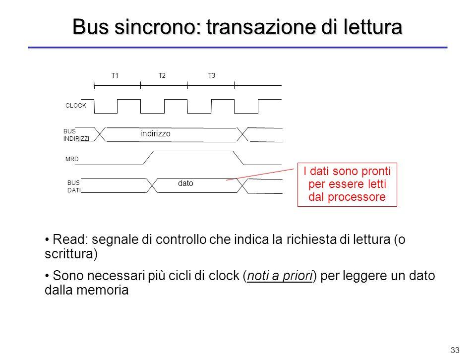 32 Bus sincrono Le linee di controllo del bus includono un segnale di sincronizzazione (clock) Il protocollo di comunicazione è scandito dai cicli di clock Ogni ciclo del bus per lettura/scrittura richiede più cicli di clock Vantaggi –Molto veloce –Non richiede molta logica, perché tutti gli eventi sono sincroni con il clock Svantaggi –Ogni dispositivo deve essere sincronizzato con il clock –Non può avere lunghezza elevata (problemi di clock skew) I bus processore-memoria sono spesso sincroni –Hanno lunghezza ridotta –Hanno pochi elementi connessi