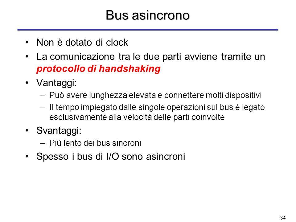 33 Bus sincrono: transazione di lettura Read: segnale di controllo che indica la richiesta di lettura (o scrittura) Sono necessari più cicli di clock (noti a priori) per leggere un dato dalla memoria I dati sono pronti per essere letti dal processore T1T2T3 CLOCK BUS INDIRIZZI MRD BUS DATI indirizzo dato
