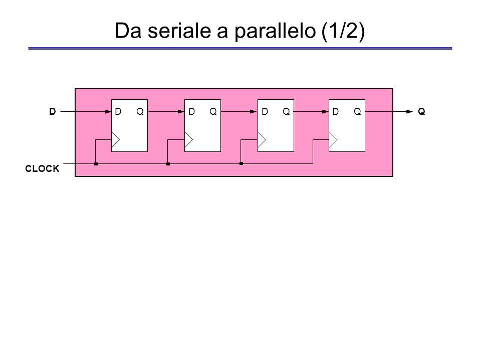 53 Bus paralleli e seriali Bus paralleli –Più bit alla volta: i bit vengono inviati contemporaneamente su più linee Bus seriali –Un bit alla volta: i bit vengono inviati in tempi diversi su ununica linea –Un bus seriale può avere una frequenza di funzionamento superiore rispetto ad un bus parallelo perchè non cè il bus- skew e non ci sono interferenze tra linee parallele Necessità di avere a disposizione una velocità di trasferimento dei dati sempre più elevata: maggiore attenzione verso bus seriali e collegamenti punto-punto