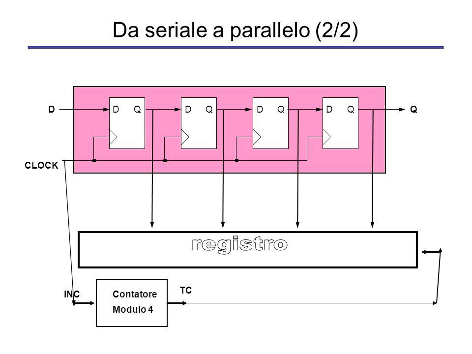 Da seriale a parallelo (1/2) DQDQDQDQ CLOCK DQ