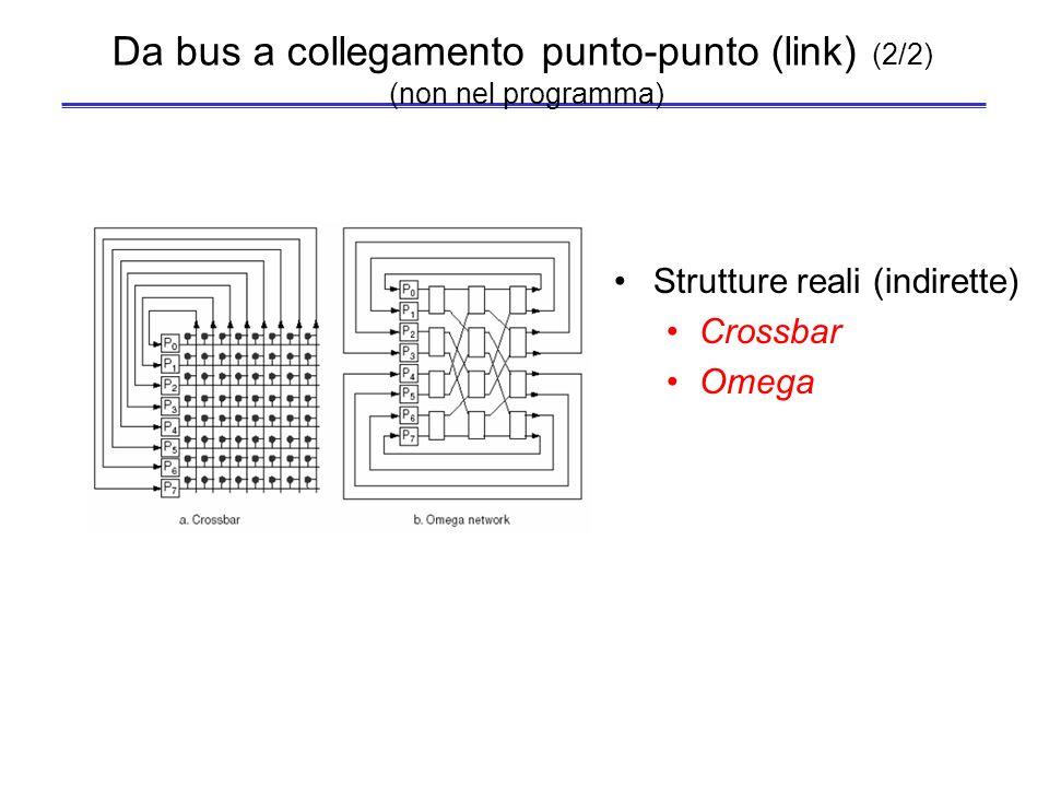 Da bus a collegamento punto-punto (link) (1/2) (non nel programma) Struttura ideale non scalabile Strutture reali (dirette) Ring Mesh Ipercube