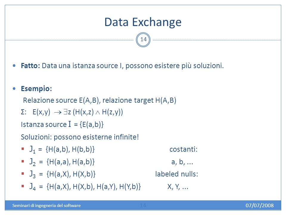 Data Exchange 14 Fatto: Data una istanza source I, possono esistere più soluzioni.