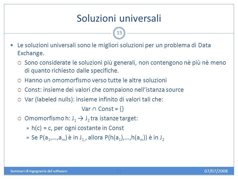 Soluzioni universali 15 Le soluzioni universali sono le migliori soluzioni per un problema di Data Exchange.