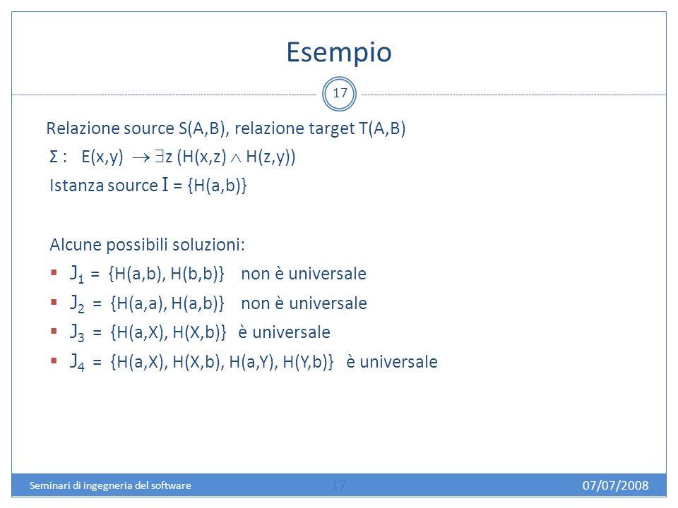 Esempio 17 Relazione source S(A,B), relazione target T(A,B) Σ : E(x,y) z (H(x,z) H(z,y)) Istanza source I = {H(a,b)} Alcune possibili soluzioni: J 1 = {H(a,b), H(b,b)} non è universale J 2 = {H(a,a), H(a,b)} non è universale J 3 = {H(a,X), H(X,b)} è universale J 4 = {H(a,X), H(X,b), H(a,Y), H(Y,b)} è universale 07/07/2008 17 Seminari di ingegneria del software