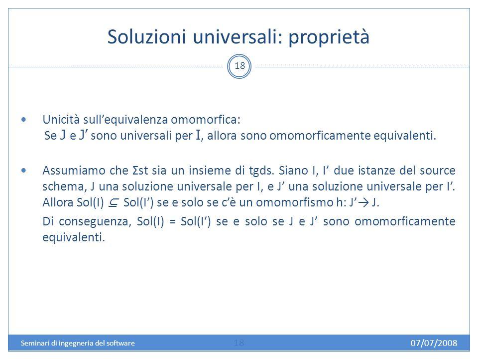 Soluzioni universali: proprietà 18 Unicità sullequivalenza omomorfica: Se J e J sono universali per I, allora sono omomorficamente equivalenti.