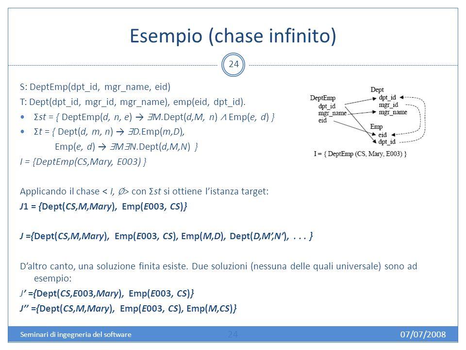 Esempio (chase infinito) 24 S: DeptEmp(dpt_id, mgr_name, eid) T: Dept(dpt_id, mgr_id, mgr_name), emp(eid, dpt_id). Σst = { DeptEmp(d, n, e) M.Dept(d,M