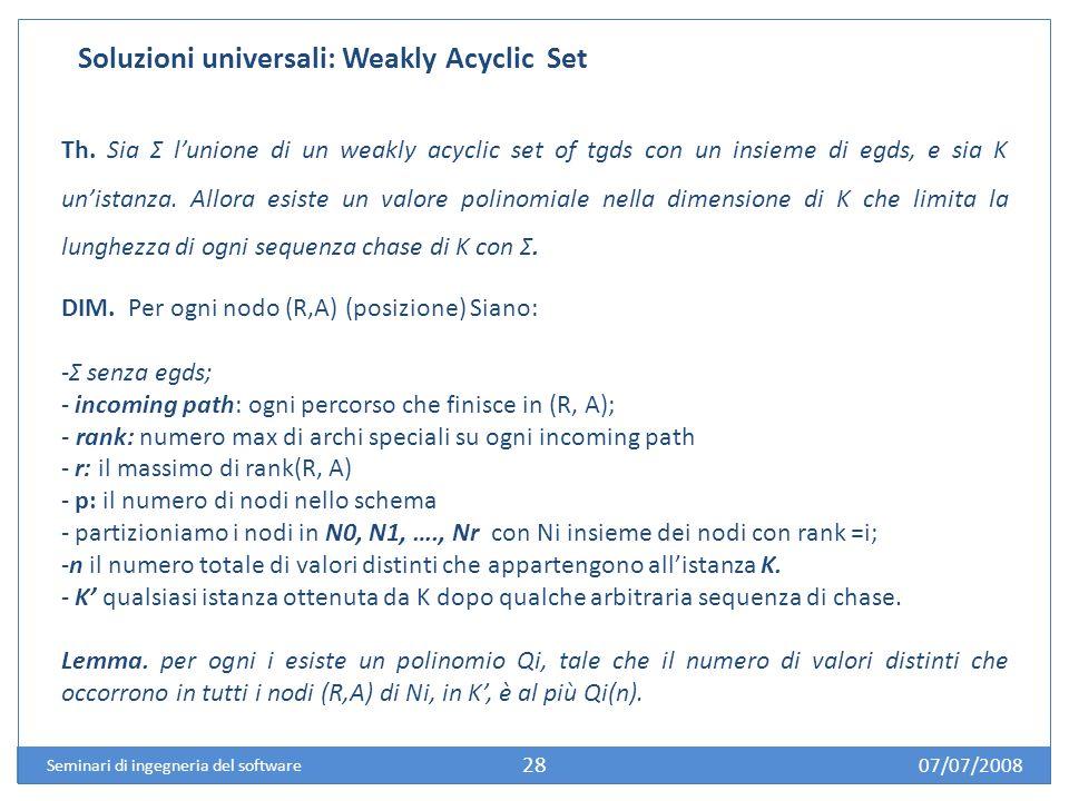 07/07/2008 Seminari di ingegneria del software 28 Soluzioni universali: Weakly Acyclic Set Th.