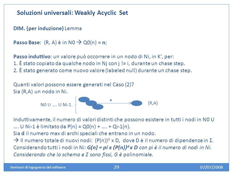 07/07/2008 Seminari di ingegneria del software 29 Soluzioni universali: Weakly Acyclic Set DIM.