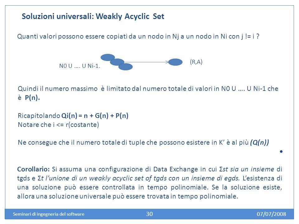 07/07/2008 Seminari di ingegneria del software 30 Soluzioni universali: Weakly Acyclic Set Quanti valori possono essere copiati da un nodo in Nj a un nodo in Ni con j != i .