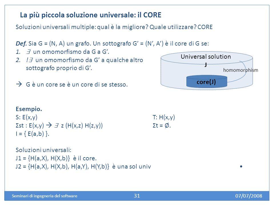 07/07/2008 Seminari di ingegneria del software 31 La più piccola soluzione universale: il CORE Soluzioni universali multiple: qual è la migliore.