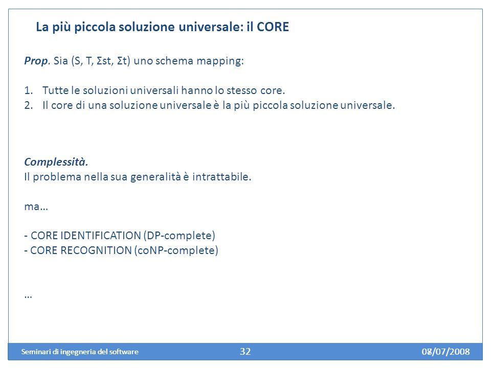 07/07/2008 Seminari di ingegneria del software 32 08/07/2008 Seminari di ingegneria del software 32 La più piccola soluzione universale: il CORE Complessità.