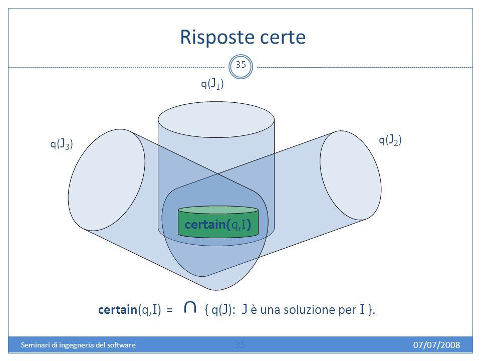 Risposte certe 35 certain(q,I) q( J 1 ) q( J 2 ) q( J 3 ) certain(q, I ) = { q( J ): J è una soluzione per I }.