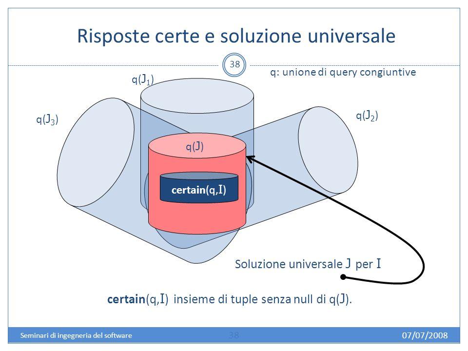 Risposte certe e soluzione universale 38 q( J 1 ) q( J 2 ) q( J 3 ) certain(q, I ) insieme di tuple senza null di q( J ).