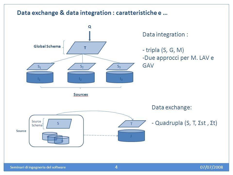 07/07/2008 Seminari di ingegneria del software 5 Data exchange & data integration : … differenze Scopo principale Vincoli Query answering (certain answers)