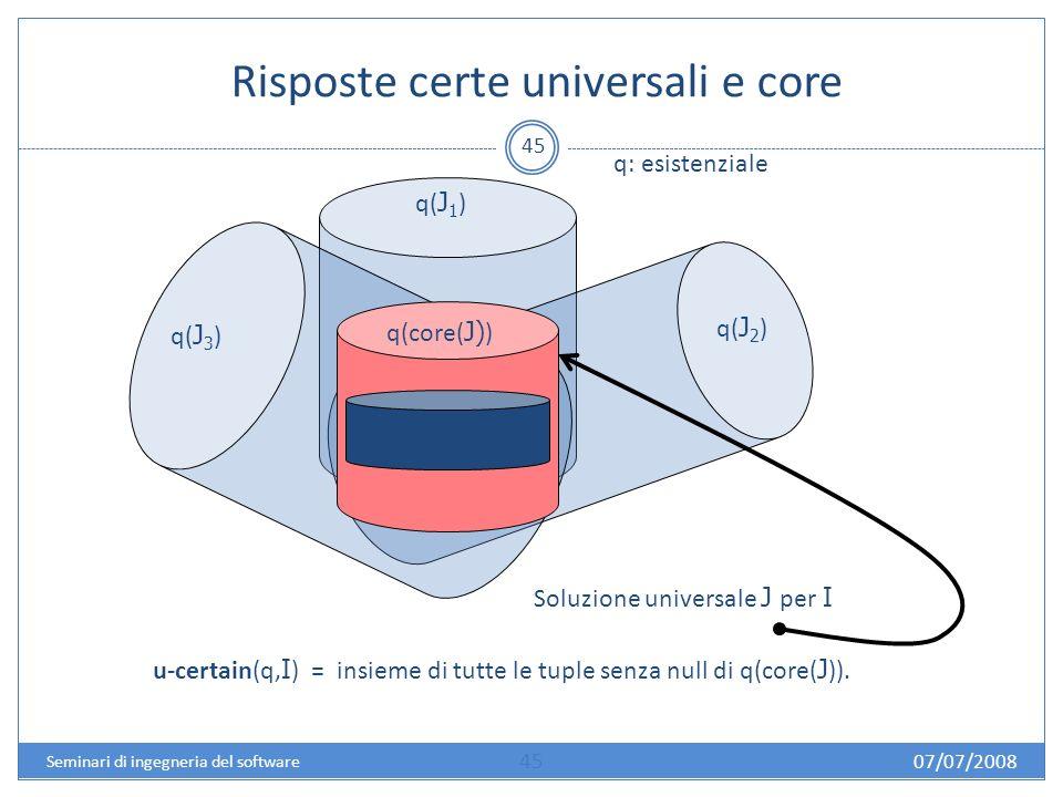 Risposte certe universali e core 45 q( J 1 ) q( J 2 ) q( J 3 ) u-certain(q, I ) = insieme di tutte le tuple senza null di q(core( J )).
