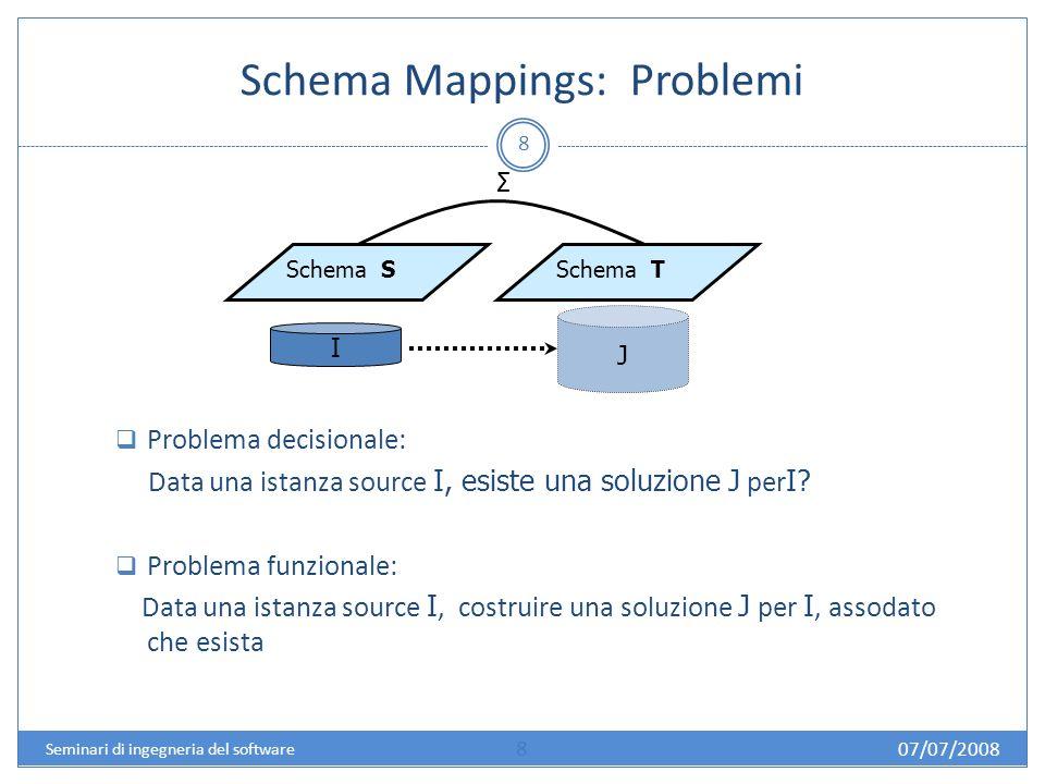 07/07/2008 Seminari di ingegneria del software 49 Composing Schema Mapping SO-tgds - Proprietà: - La composizione di SO tgds è definibile in un SO tgds - Esiste un algoritmo per comporre SO-tgds - Chasable - Per gli schema mapping specificati da SO tgds, le certain answers di query congiuntive target sono calcolabili in tempo polinomiale