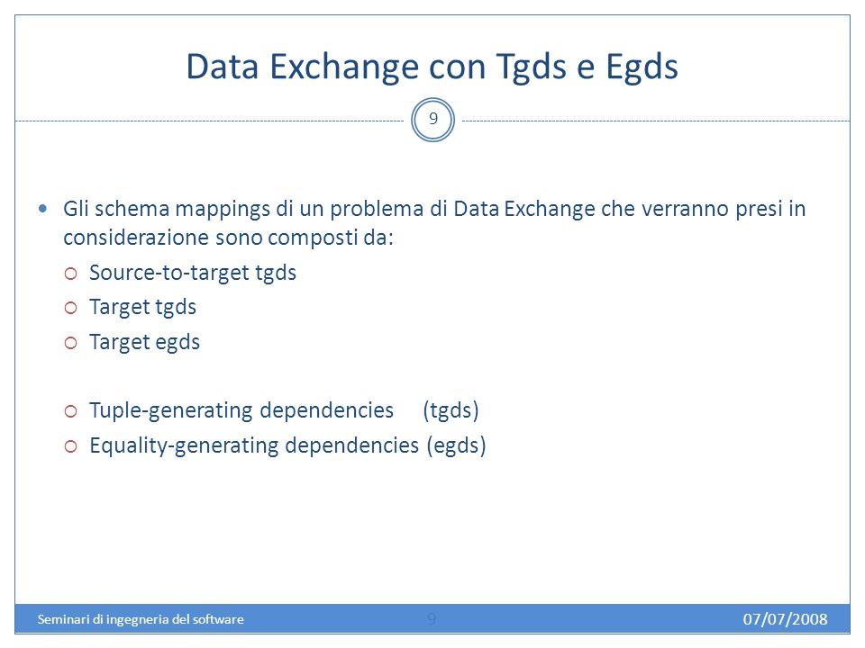07/07/2008 Seminari di ingegneria del software 50 Composing Schema Mapping Computing – Algoritmo Compose 12 = Exists f ( e ( Emp(e) Mgr1(e, f(e) ) ) ) 23 = Exist e,m ( Mgr1(e, m) Mgr(e, m ) ) AND p.o.