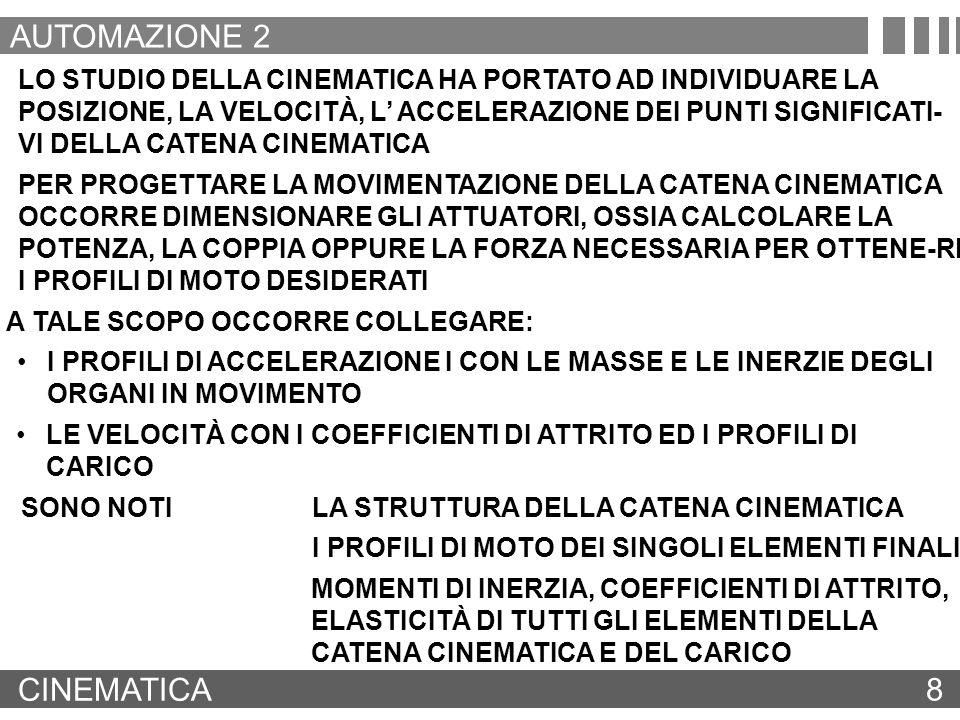 CINEMATICA 9 AUTOMAZIONE 2 IN DEFINITIVA STUDIO CINEMATICODALLA GEOMETRIA DEL MOTO ALLA DETER- MINAZIONE DEI PROFILI DI POSIZIONE, DI VE- LOCITÀ E DI ACCELARAZIONE DEGLI ELEMEN- TI SIGNIFICATIVI DELLA CATENA CINEMATICA STUDIO CINETOSTATICODAI PROFILI DI MOTO E DALLE FORZE/COPPIE NECESSARIE PER LA MOVIMENTAZIONE DEL CARICO AL DIMENSIONAMENTO DEGLI ATTUA- TORI NEL FUNZIONAMENTO A RÉGIME PROBLEMA DIRETTODAGLI ATTUATORI AI PROFILI DI MOVIMEN- TAZIONE DEI SINGOLI ELEMENTI DELLA CATE- NA CINEMATICA E DEL CARICO PROBLEMA INVERSODAI PROFILI DI MOVIMENTAZIONE DEI SINGOLI ELEMENTI DELLA CATENA CINEMATICA E DEL CARICO E DEI RELATIVI MOMENTI DI INERZIA, DEI COEFFICIENTI DI ATTRITO E DI ELASTICITÀ AL DIMENSIONAMENTO DEGLI ATTUATORI
