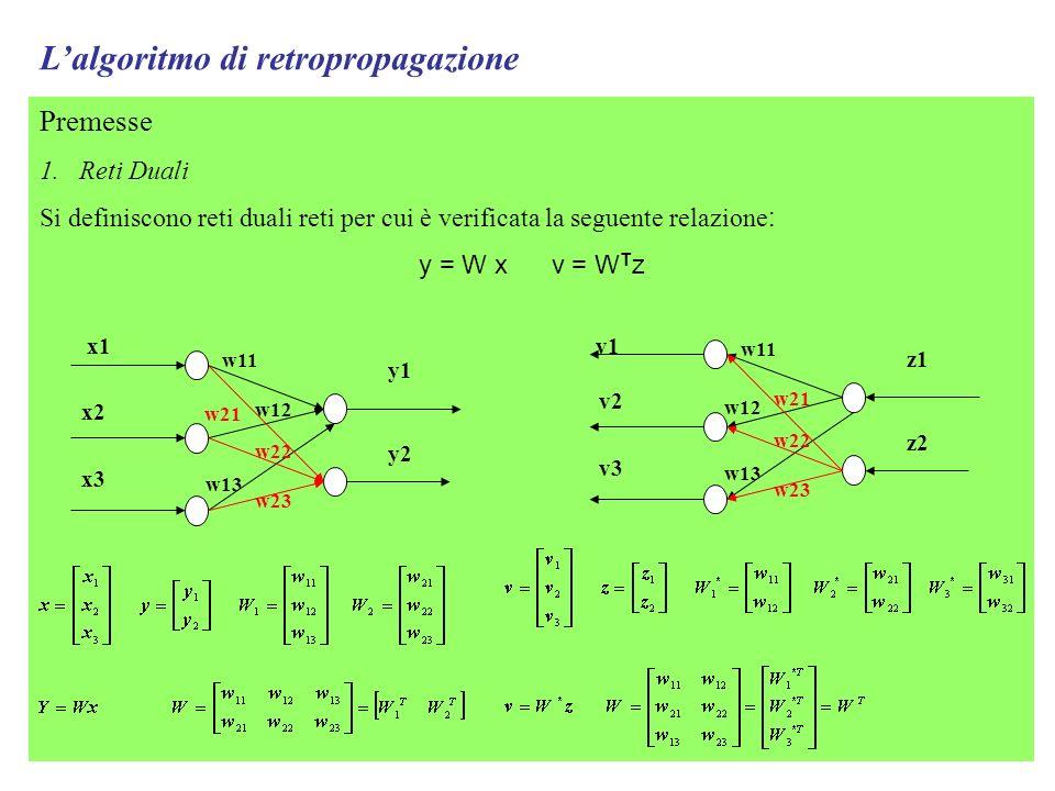 Lalgoritmo di retropropagazione Premesse 1.Reti Duali Si definiscono reti duali reti per cui è verificata la seguente relazione : y = W x v = W T z x1 x2 x3 y1 y2 w11 w21 w13 w12 w22 w23 v1 v2 v3 z1 z2 w11 w12 w13 w21 w22 w23