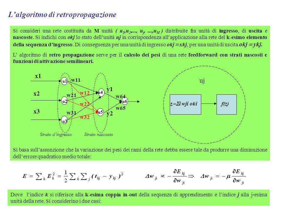Lalgoritmo di retropropagazione Si consideri una rete costituita da M unità ( u 1,u 2,..., u j,...,u M ) distribuite fra unità di ingresso, di uscita e nascoste.